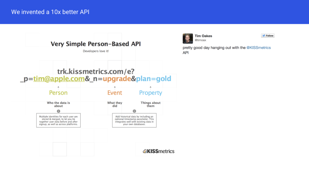 KISSmetrics API