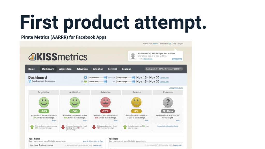 KISSmetrics first product attempt