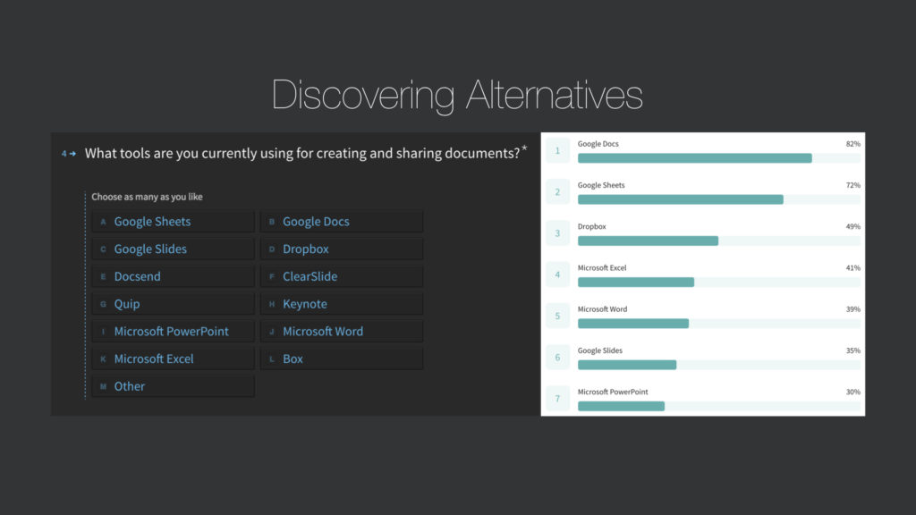 Discovering alternatives