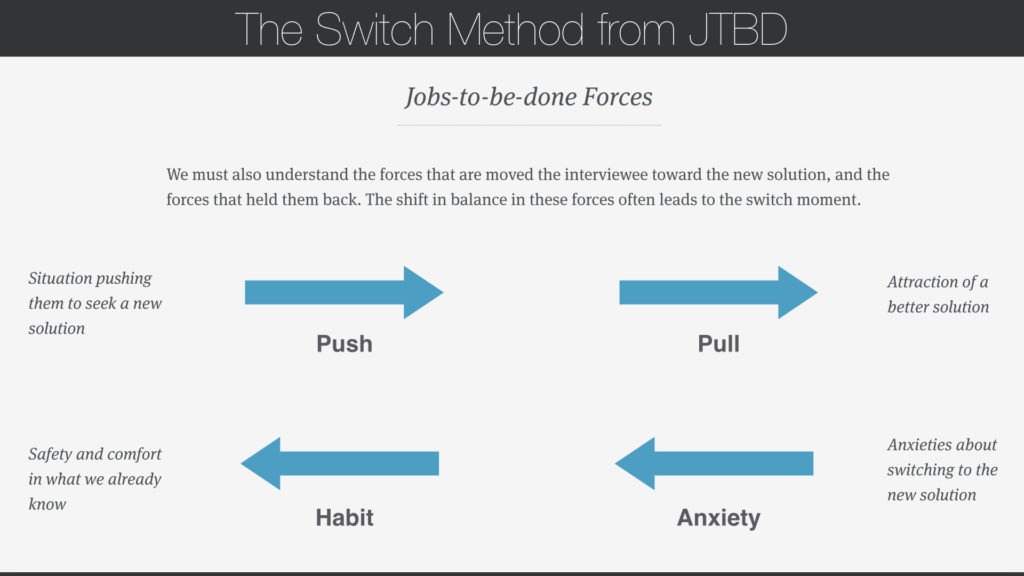 The Switch Method